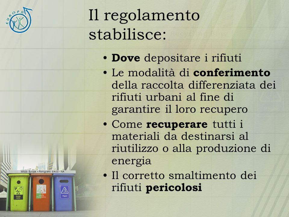 Istituto Europa – Pomigliano dArco - NA Il regolamento stabilisce: Dove depositare i rifiuti Le modalità di conferimento della raccolta differenziata