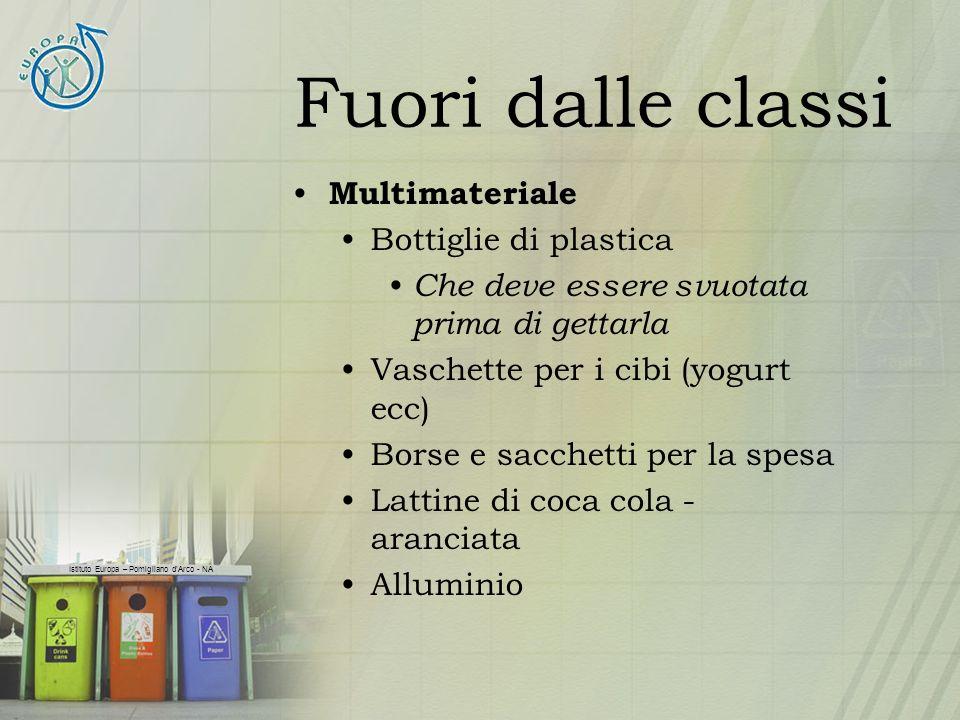 Istituto Europa – Pomigliano dArco - NA Fuori dalle classi Multimateriale Bottiglie di plastica Che deve essere svuotata prima di gettarla Vaschette p