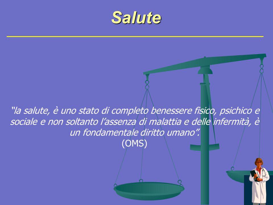 Sanzioni Articolo 481 c.p.
