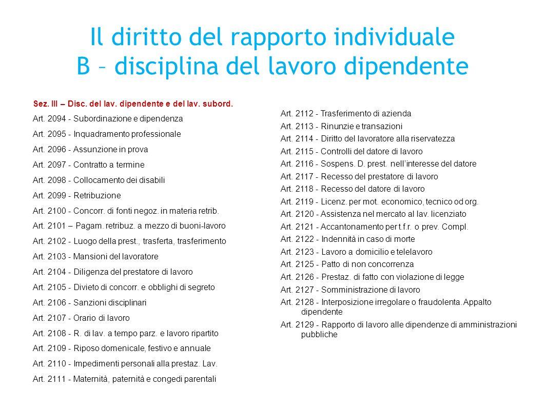 Il diritto del rapporto individuale B – disciplina del lavoro dipendente Sez.