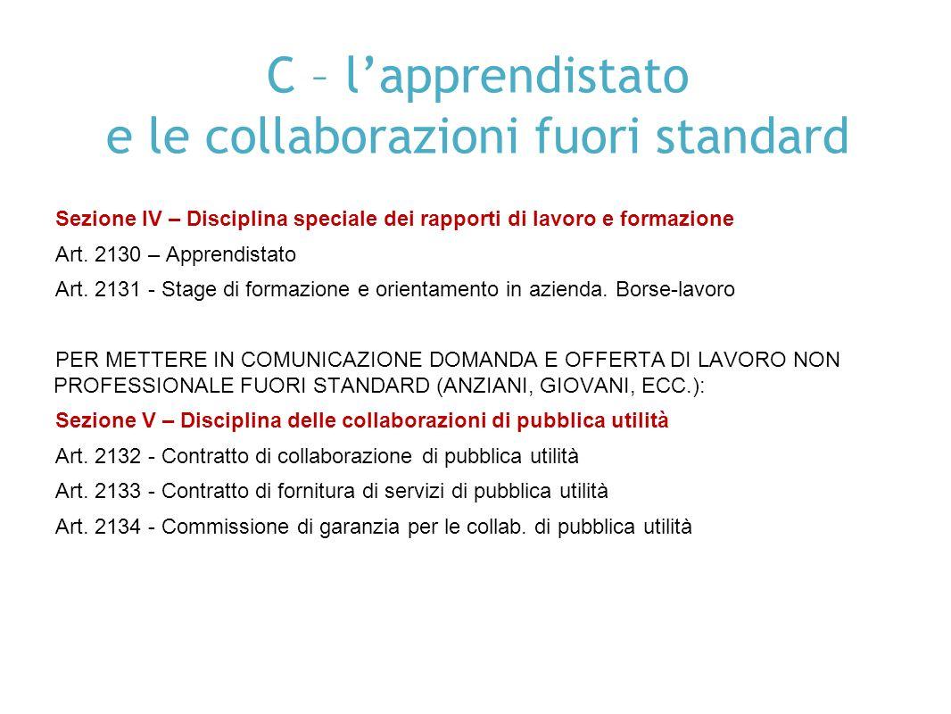 C – lapprendistato e le collaborazioni fuori standard Sezione IV – Disciplina speciale dei rapporti di lavoro e formazione Art.