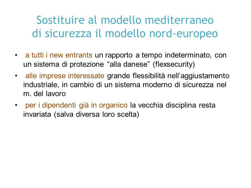 Sostituire al modello mediterraneo di sicurezza il modello nord-europeo a tutti i new entrants un rapporto a tempo indeterminato, con un sistema di protezione alla danese (flexsecurity) alle imprese interessate grande flessibilità nellaggiustamento industriale, in cambio di un sistema moderno di sicurezza nel m.
