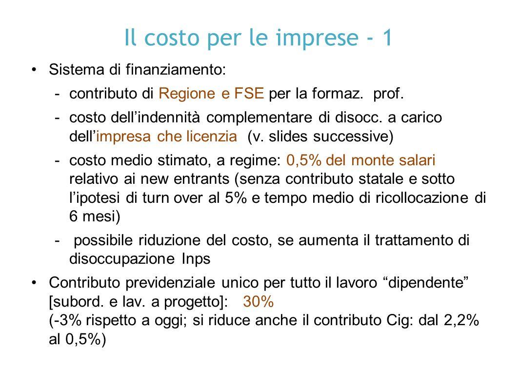 Il costo per le imprese - 1 Sistema di finanziamento: contributo di Regione e FSE per la formaz.