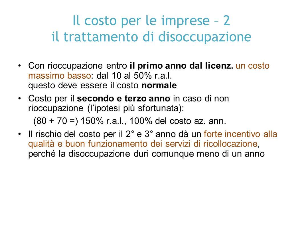 Il costo per le imprese – 2 il trattamento di disoccupazione Con rioccupazione entro il primo anno dal licenz.