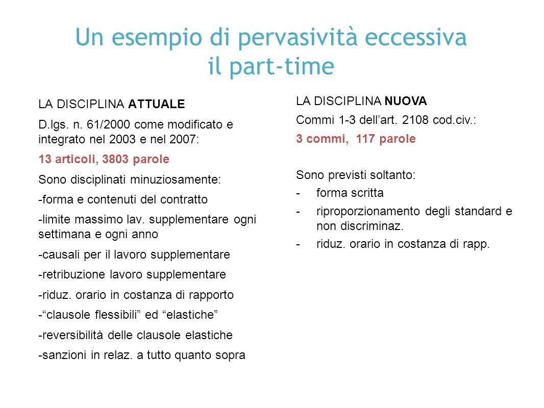 Un esempio di pervasività eccessiva il part-time LA DISCIPLINA ATTUALE D.lgs.