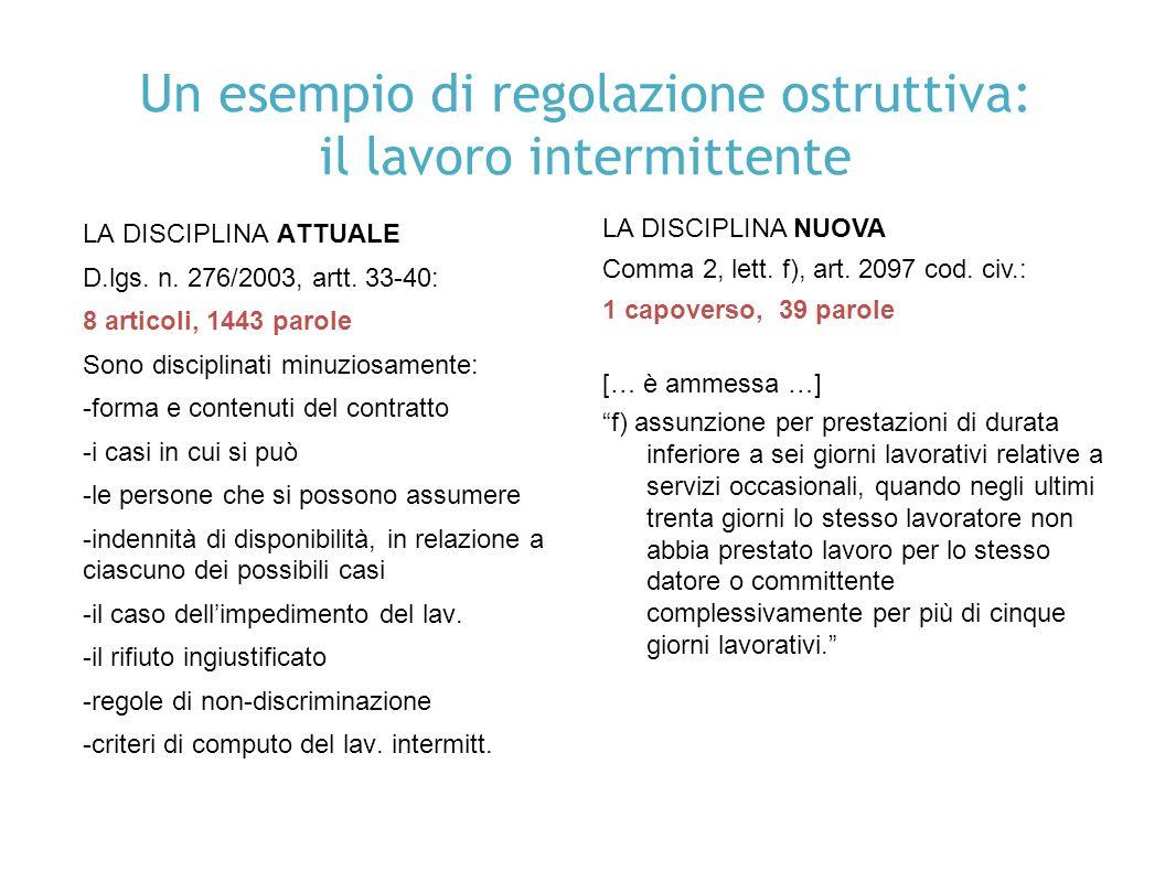 Un esempio di regolazione ostruttiva: il lavoro intermittente LA DISCIPLINA ATTUALE D.lgs.