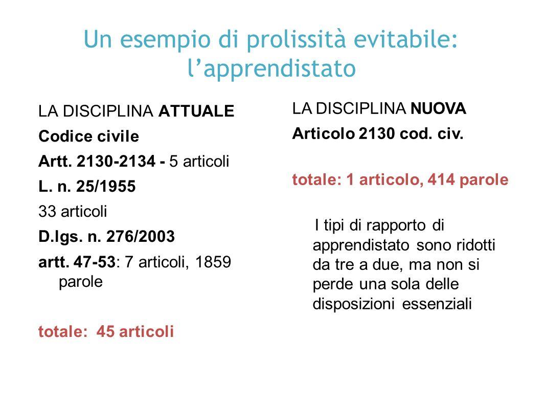 Un esempio di prolissità evitabile: lapprendistato LA DISCIPLINA ATTUALE Codice civile Artt.