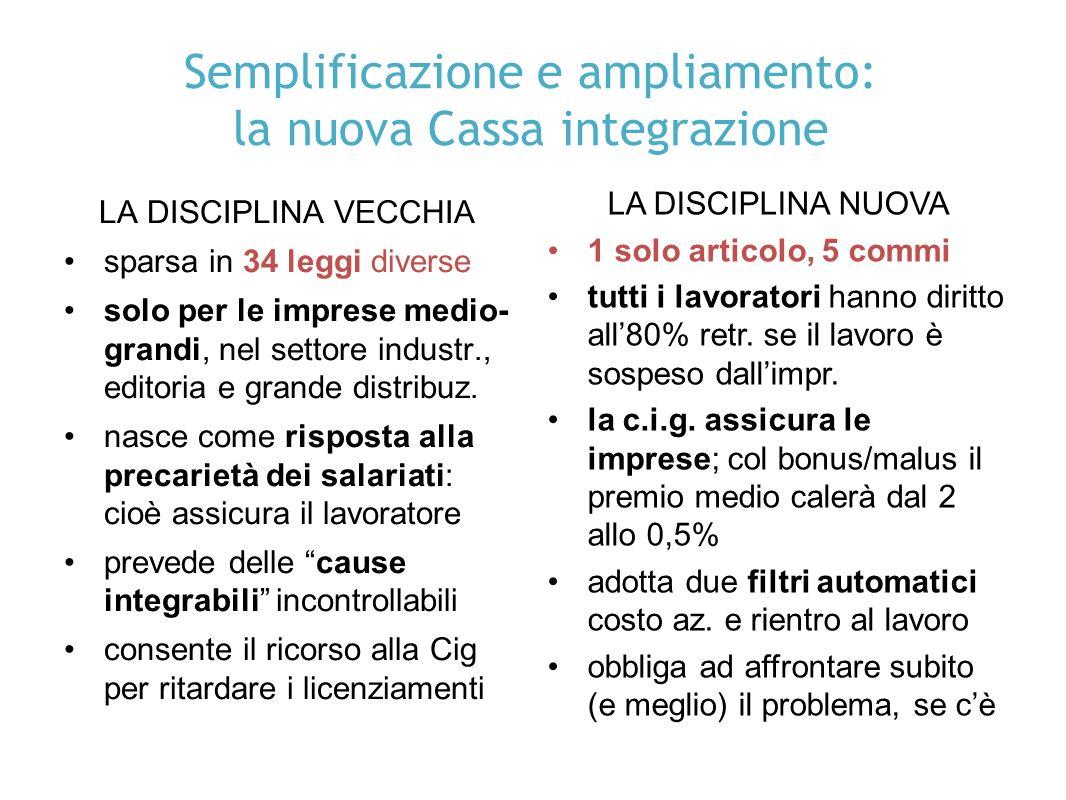 Semplificazione e ampliamento: la nuova Cassa integrazione LA DISCIPLINA VECCHIA sparsa in 34 leggi diverse solo per le imprese medio- grandi, nel settore industr., editoria e grande distribuz.