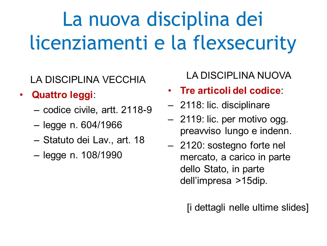 La nuova disciplina dei licenziamenti e la flexsecurity LA DISCIPLINA VECCHIA Quattro leggi: –codice civile, artt.