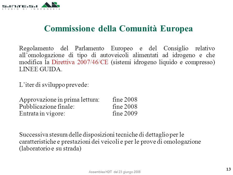 Commissione della Comunità Europea Regolamento del Parlamento Europeo e del Consiglio relativo allomologazione di tipo di autoveicoli alimentati ad id