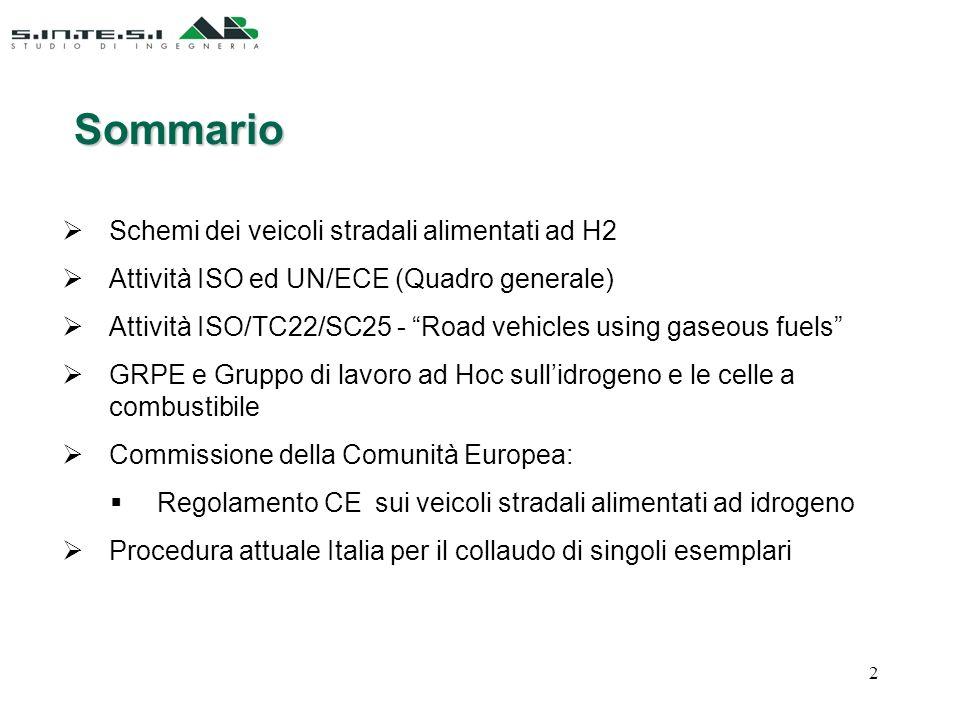 Sommario 2 Schemi dei veicoli stradali alimentati ad H2 Attività ISO ed UN/ECE (Quadro generale) Attività ISO/TC22/SC25 - Road vehicles using gaseous