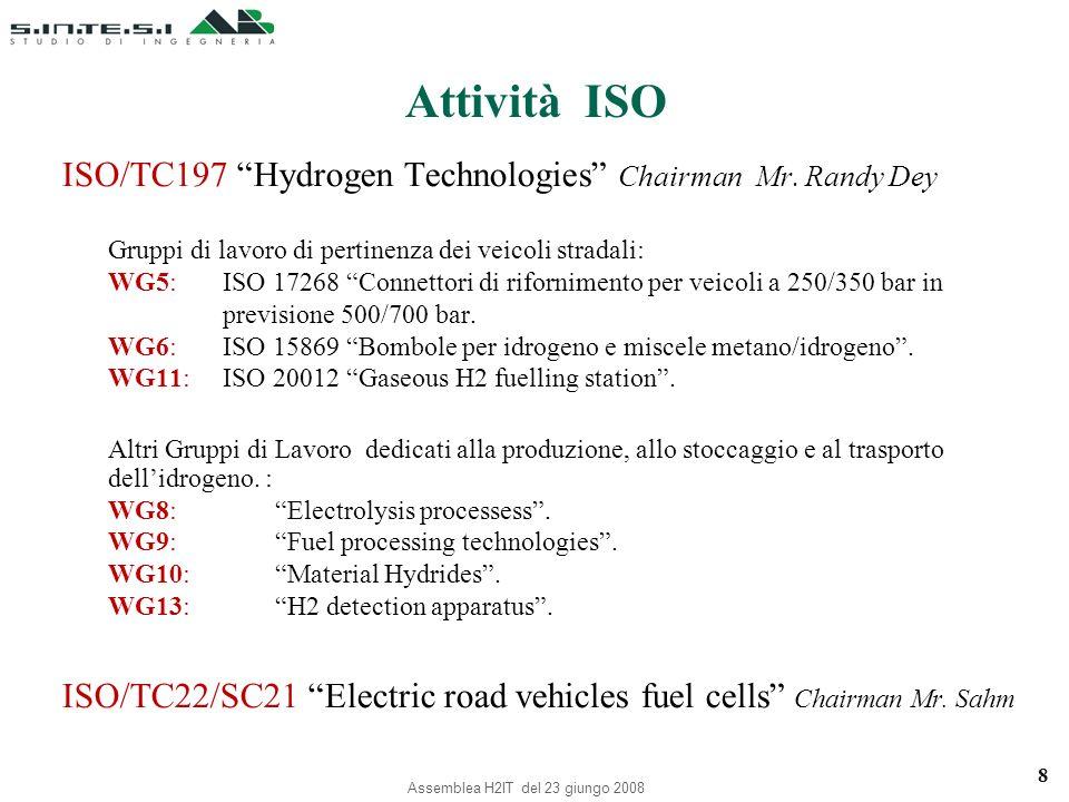 Attività ISO ISO/TC197 Hydrogen Technologies Chairman Mr. Randy Dey Gruppi di lavoro di pertinenza dei veicoli stradali: WG5: ISO 17268 Connettori di