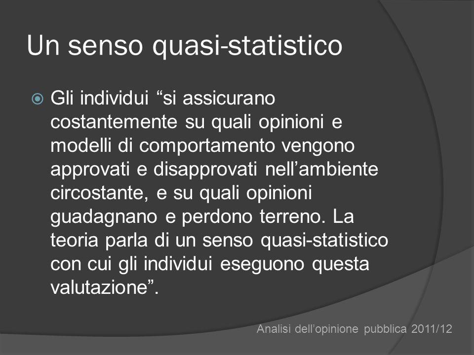 Un senso quasi-statistico Gli individui si assicurano costantemente su quali opinioni e modelli di comportamento vengono approvati e disapprovati nellambiente circostante, e su quali opinioni guadagnano e perdono terreno.