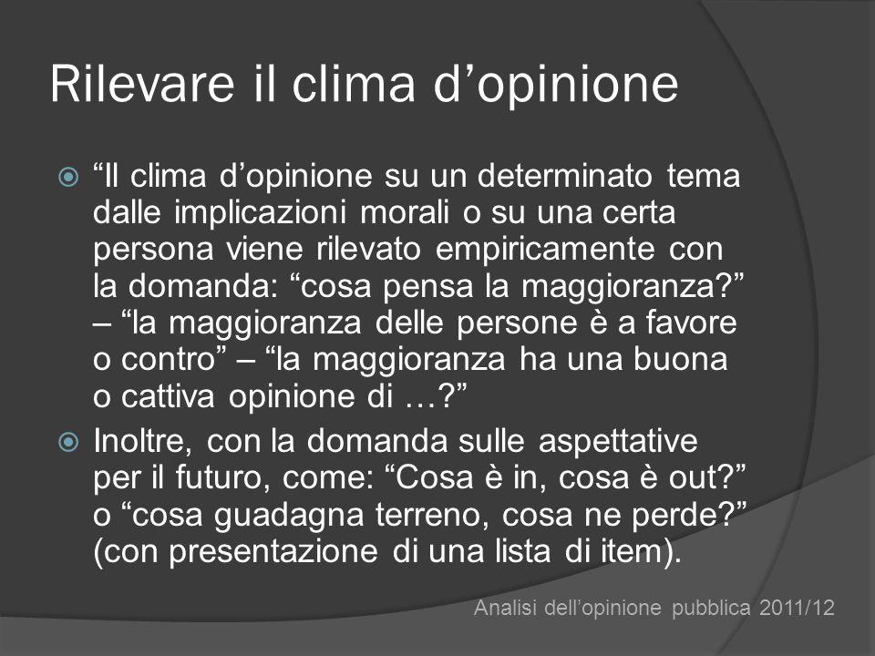 Il clima dopinione su un determinato tema dalle implicazioni morali o su una certa persona viene rilevato empiricamente con la domanda: cosa pensa la maggioranza.