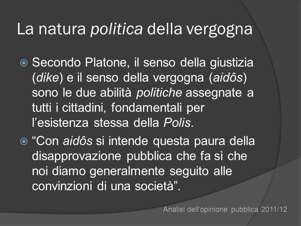 La natura politica della vergogna Secondo Platone, il senso della giustizia (dike) e il senso della vergogna (aidôs) sono le due abilità politiche assegnate a tutti i cittadini, fondamentali per lesistenza stessa della Polis.