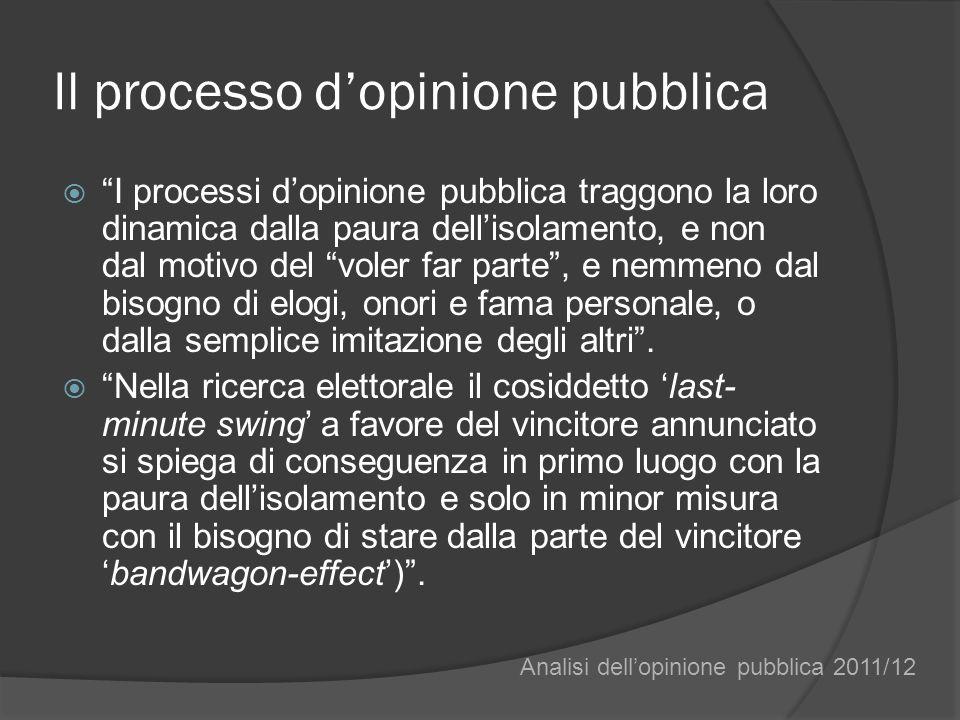 Il processo dopinione pubblica I processi dopinione pubblica traggono la loro dinamica dalla paura dellisolamento, e non dal motivo del voler far part