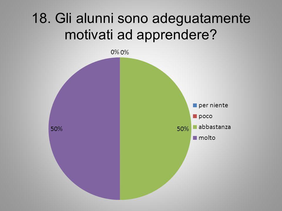 18. Gli alunni sono adeguatamente motivati ad apprendere