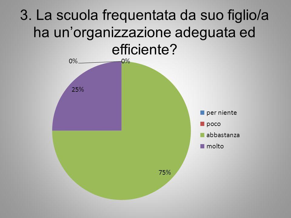 3. La scuola frequentata da suo figlio/a ha unorganizzazione adeguata ed efficiente