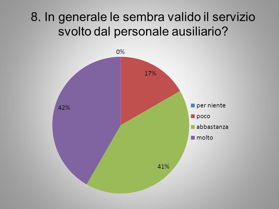 8. In generale le sembra valido il servizio svolto dal personale ausiliario?