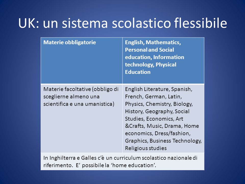 UK: un sistema scolastico flessibile Materie obbligatorieEnglish, Mathematics, Personal and Social education, Information technology, Physical Educati