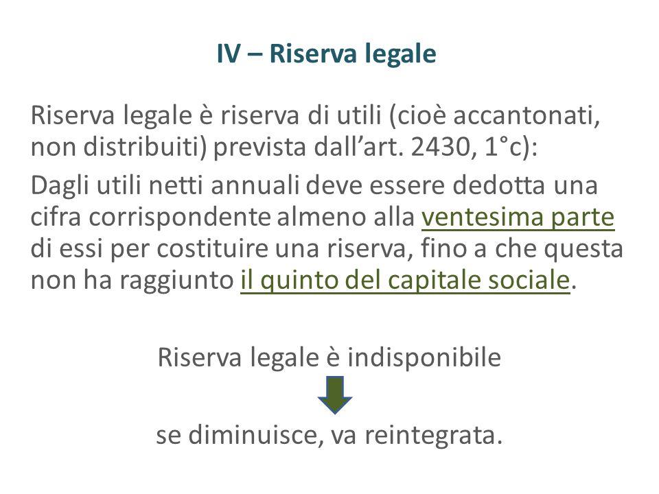 IV – Riserva legale Riserva legale è riserva di utili (cioè accantonati, non distribuiti) prevista dallart. 2430, 1°c): Dagli utili netti annuali deve