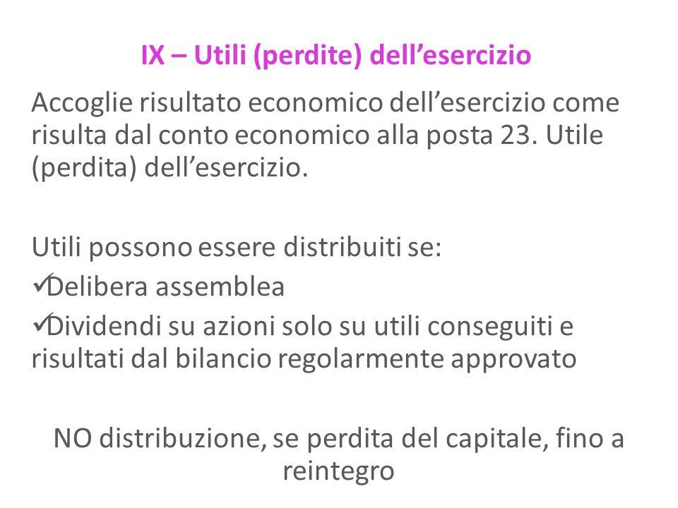 IX – Utili (perdite) dellesercizio Accoglie risultato economico dellesercizio come risulta dal conto economico alla posta 23. Utile (perdita) delleser