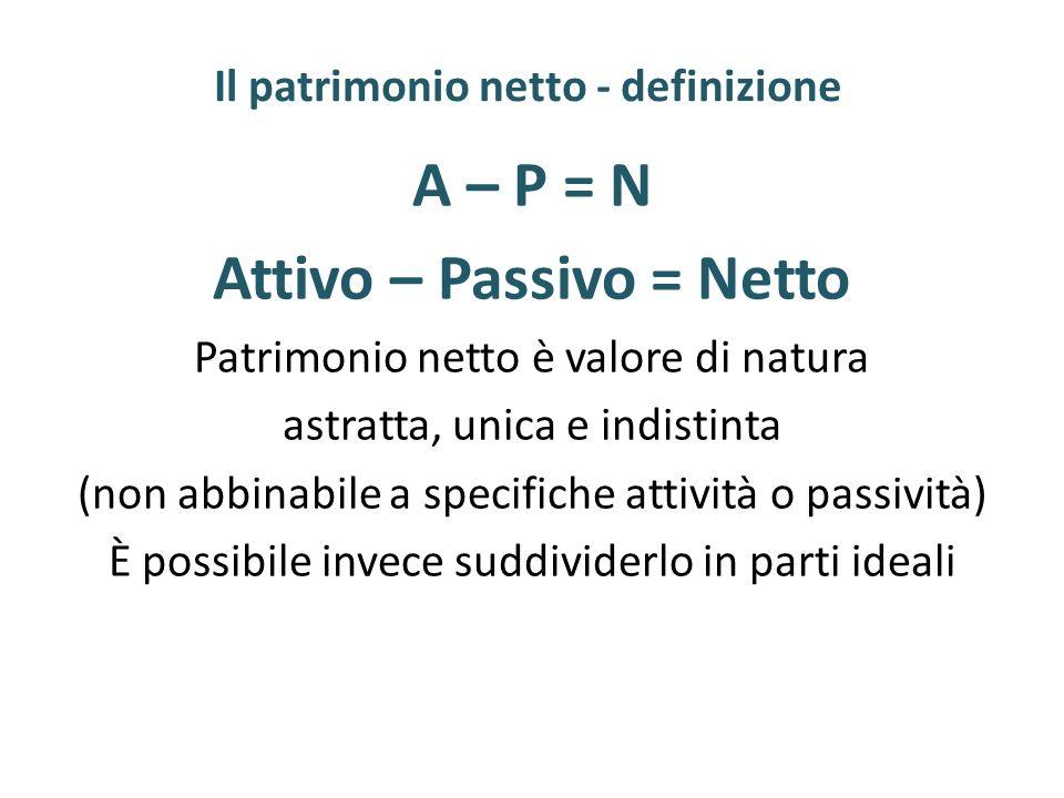Il patrimonio netto - definizione A – P = N Attivo – Passivo = Netto Patrimonio netto è valore di natura astratta, unica e indistinta (non abbinabile