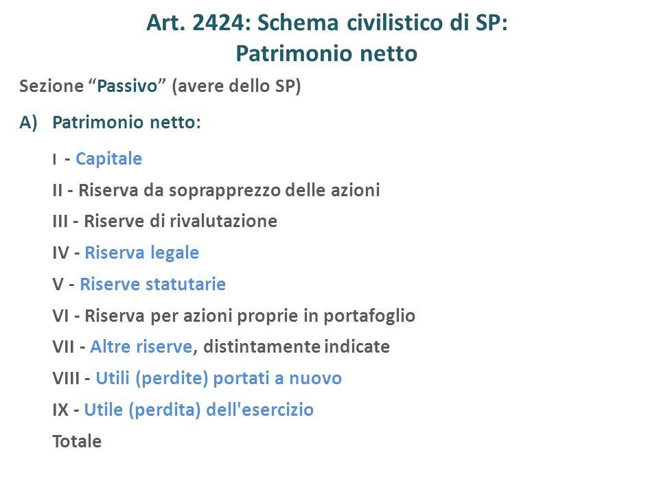 Art. 2424: Schema civilistico di SP: Patrimonio netto Sezione Passivo (avere dello SP) A)Patrimonio netto: I - Capitale II - Riserva da soprapprezzo d