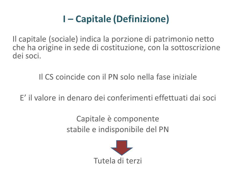 I – Capitale (Definizione) Il capitale (sociale) indica la porzione di patrimonio netto che ha origine in sede di costituzione, con la sottoscrizione