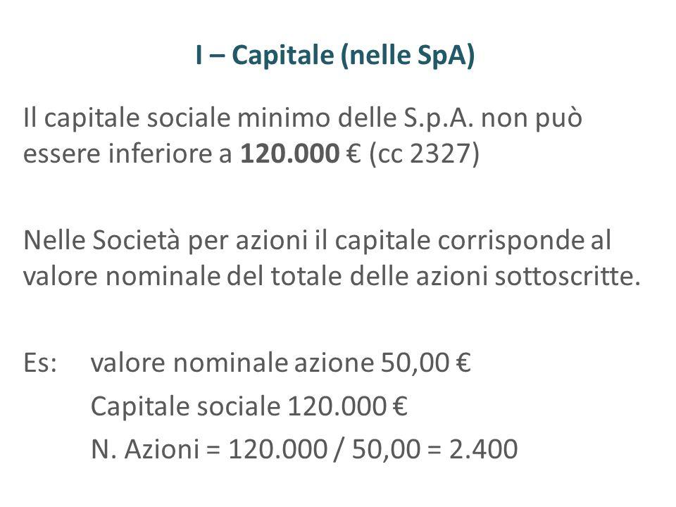 I – Capitale (nelle SpA) Il capitale sociale minimo delle S.p.A. non può essere inferiore a 120.000 (cc 2327) Nelle Società per azioni il capitale cor