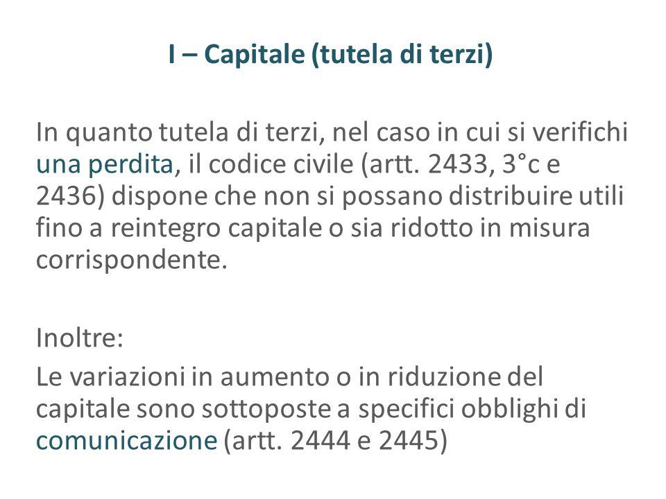 I – Capitale (variazioni) Il capitale sociale può variare (in aumento o in diminuzione) solo mediante modificazioni dellatto costitutivo, deliberate dallassemblea straordinaria ed iscritte nel registro delle imprese