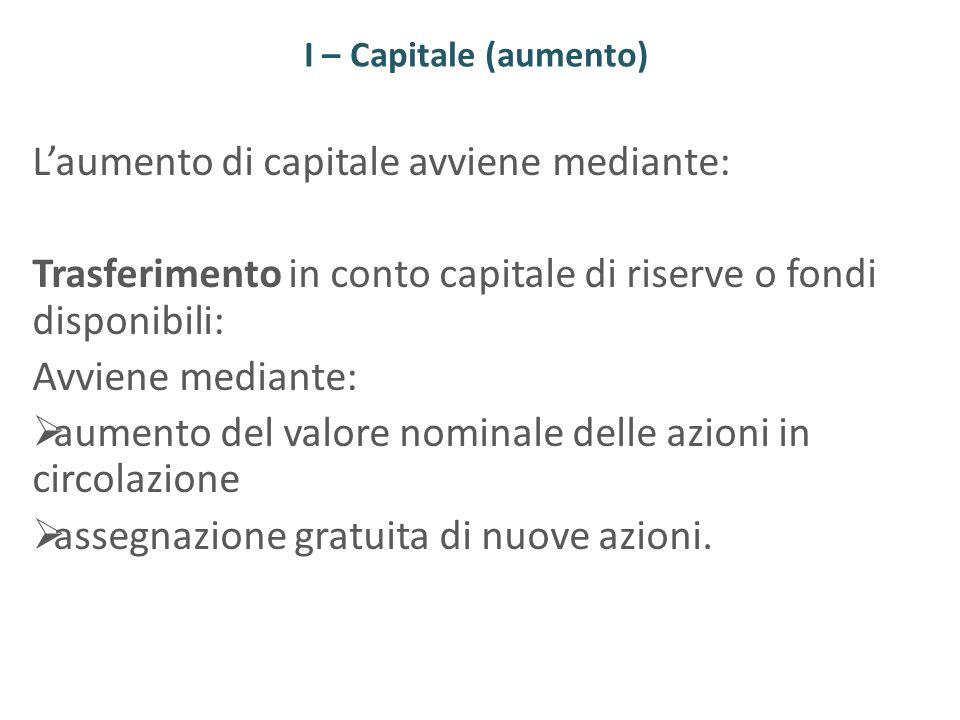 I – Capitale (aumento) Laumento di capitale avviene mediante: Trasferimento in conto capitale di riserve o fondi disponibili: Avviene mediante: aument