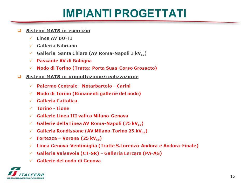 15 Sistemi MATS in esercizio Linea AV BO-FI Galleria Fabriano Galleria Santa Chiara (AV Roma-Napoli 3 kV cc ) Passante AV di Bologna Nodo di Torino (T