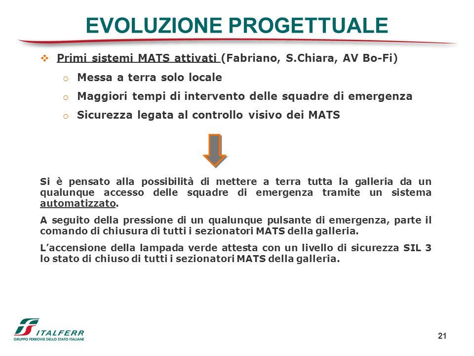 21 Primi sistemi MATS attivati (Fabriano, S.Chiara, AV Bo-Fi) o Messa a terra solo locale o Maggiori tempi di intervento delle squadre di emergenza o