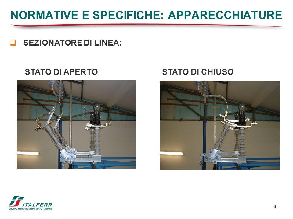 9 SEZIONATORE DI LINEA: STATO DI APERTO STATO DI CHIUSO NORMATIVE E SPECIFICHE: APPARECCHIATURE