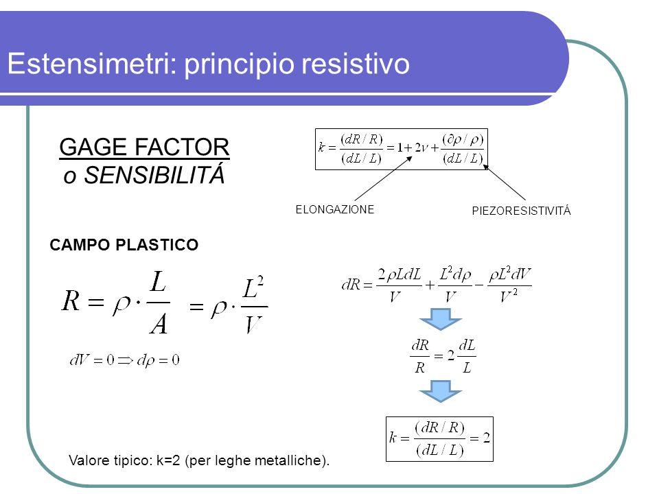 ELONGAZIONE PIEZORESISTIVITÁ Valore tipico: k=2 (per leghe metalliche). GAGE FACTOR o SENSIBILITÁ Estensimetri: principio resistivo CAMPO PLASTICO