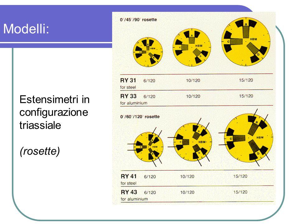 Estensimetri in configurazione triassiale (rosette) Modelli: