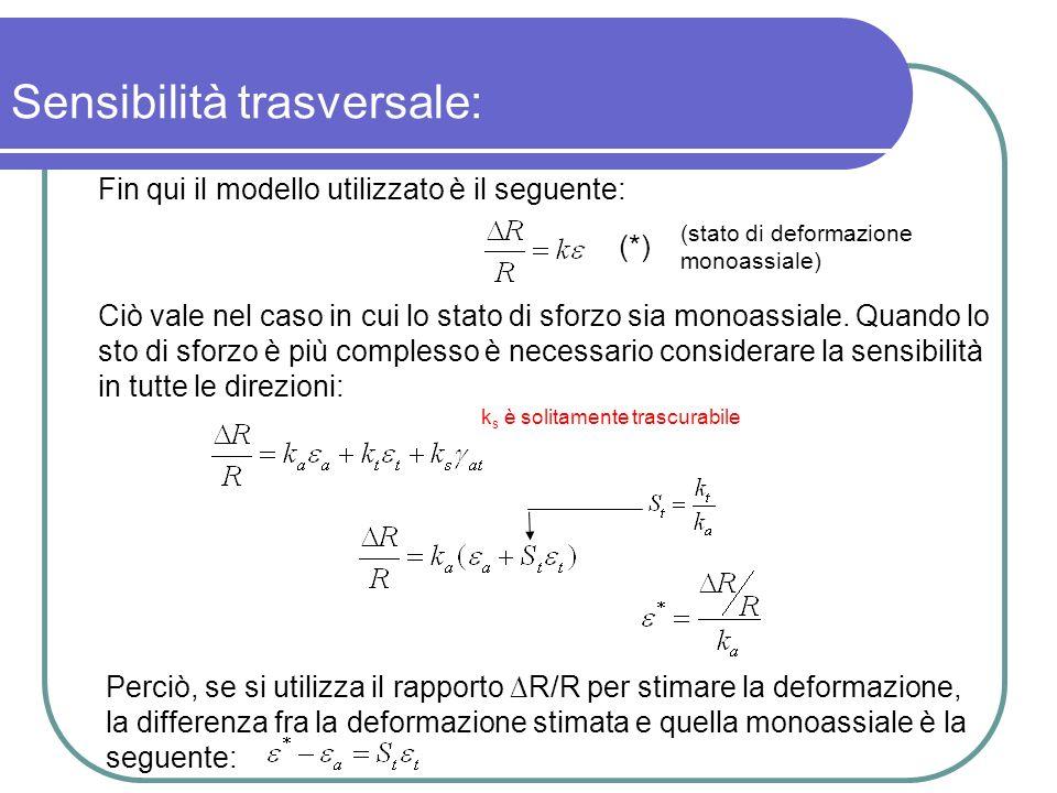 Fin qui il modello utilizzato è il seguente: Ciò vale nel caso in cui lo stato di sforzo sia monoassiale. Quando lo sto di sforzo è più complesso è ne