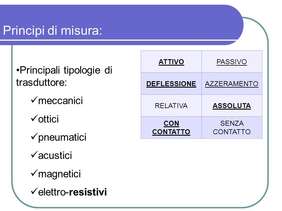 Principi di misura: Principali tipologie di trasduttore: meccanici ottici pneumatici acustici magnetici elettro-resistivi ATTIVOPASSIVO DEFLESSIONEAZZ