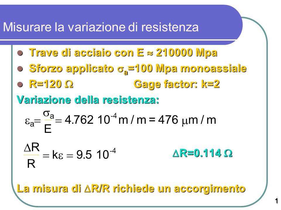 Trave di acciaio con E 210000 Mpa Trave di acciaio con E 210000 Mpa Sforzo applicato a =100 Mpa monoassiale Sforzo applicato a =100 Mpa monoassiale R=