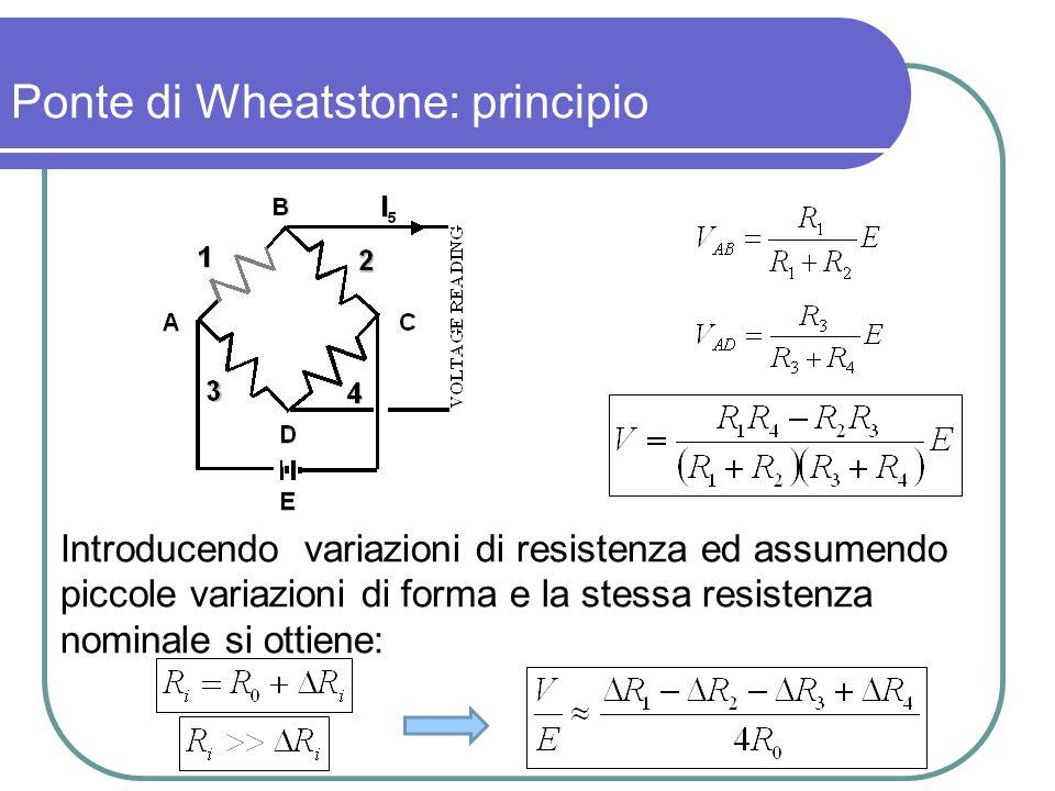 Ponte di Wheatstone: principio Introducendo variazioni di resistenza ed assumendo piccole variazioni di forma e la stessa resistenza nominale si ottie