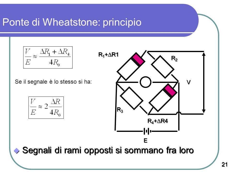 u Segnali di rami opposti si sommano fra loro R 1 + R1 R 4 + R4 V R2R2R2R2 R3R3R3R3 E 21 Ponte di Wheatstone: principio Se il segnale è lo stesso si h