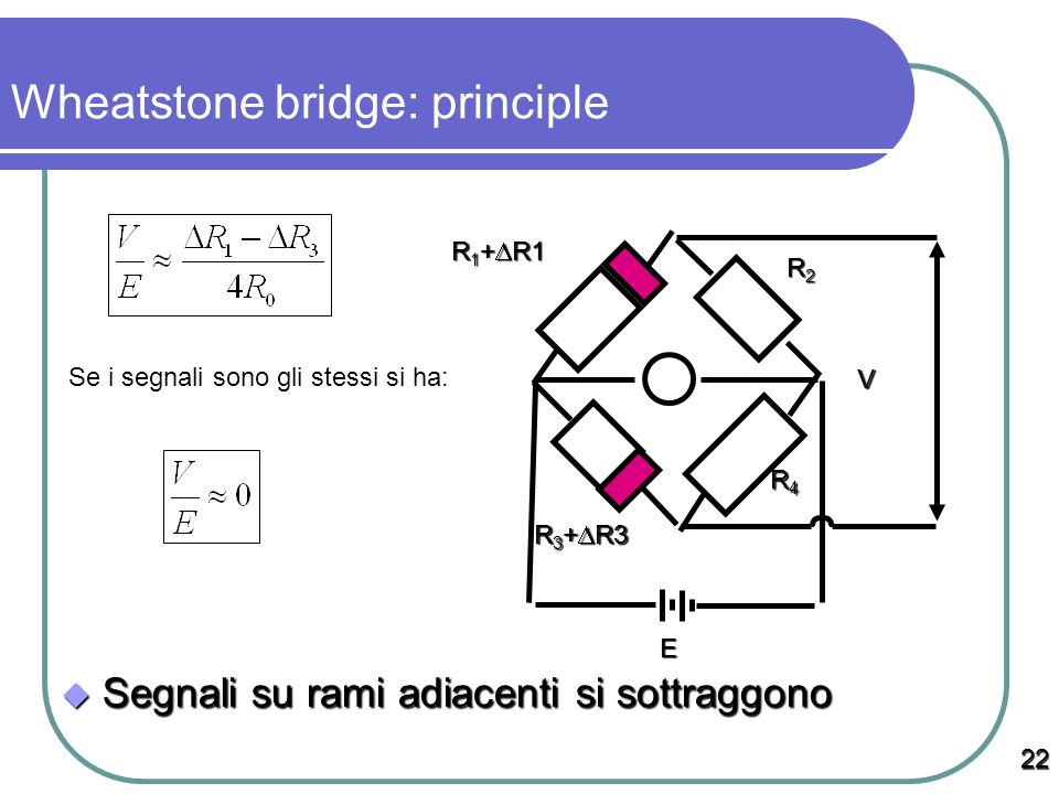 R 1 + R1 R4R4R4R4 V R2R2R2R2 R 3 + R3 E 22 u Segnali su rami adiacenti si sottraggono Wheatstone bridge: principle Se i segnali sono gli stessi si ha: