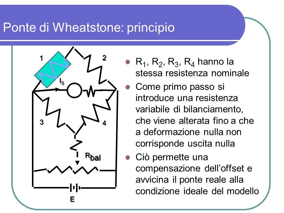 R 1, R 2, R 3, R 4 hanno la stessa resistenza nominale Come primo passo si introduce una resistenza variabile di bilanciamento, che viene alterata fin