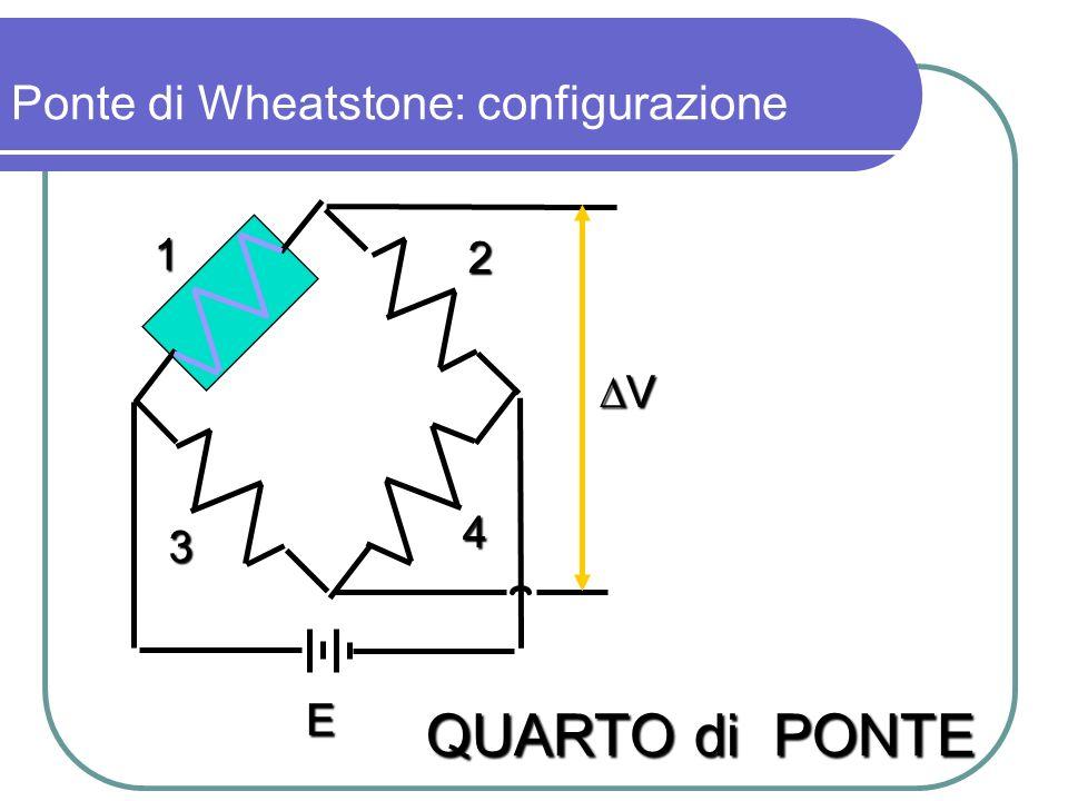 QUARTO di PONTE 1 2 3 4 E V Ponte di Wheatstone: configurazione