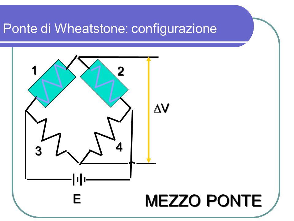 MEZZO PONTE 1 2 3 4 E V Ponte di Wheatstone: configurazione