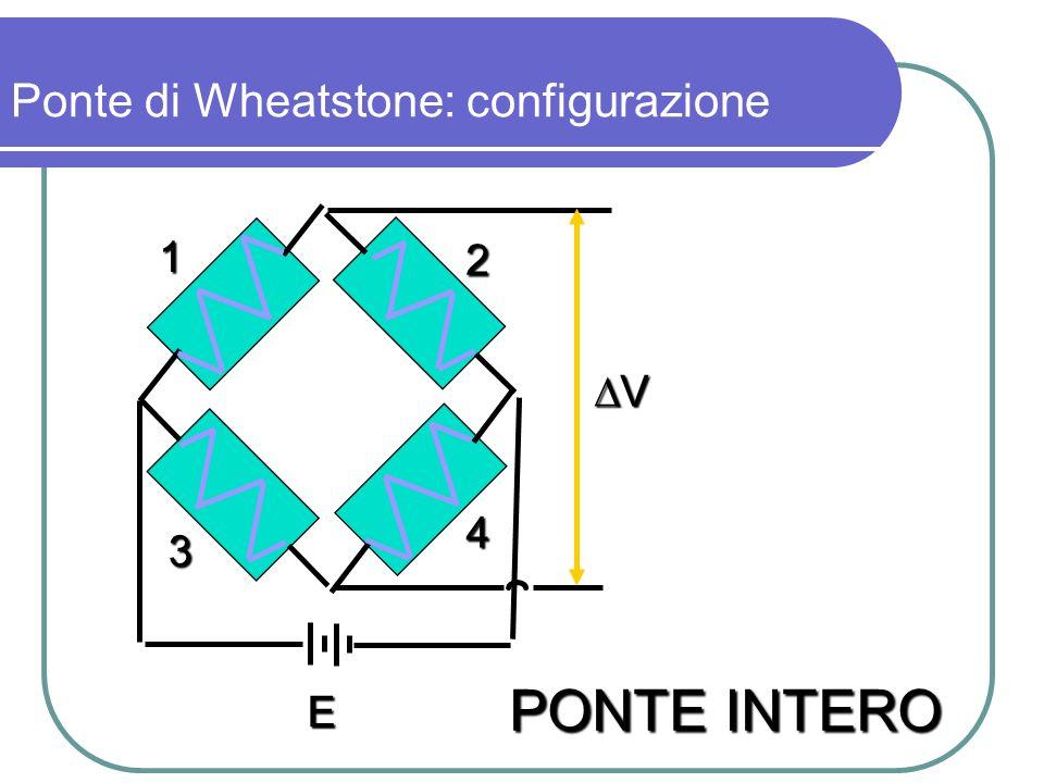 PONTE INTERO 1 2 3 4 E V Ponte di Wheatstone: configurazione