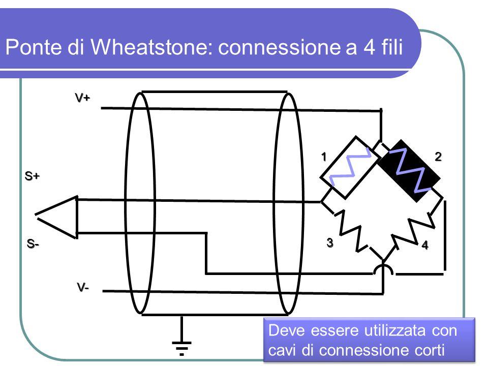 1 2 3 4V+V- S+ S- Deve essere utilizzata con cavi di connessione corti Ponte di Wheatstone: connessione a 4 fili