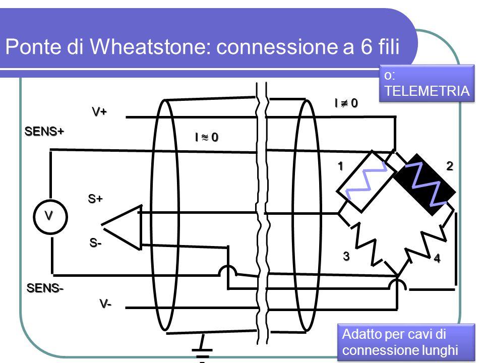 1 2 3 4 V+ V- S+ S- SENS+ SENS- V I 0 Ponte di Wheatstone: connessione a 6 fili Adatto per cavi di connessione lunghi o: TELEMETRIA