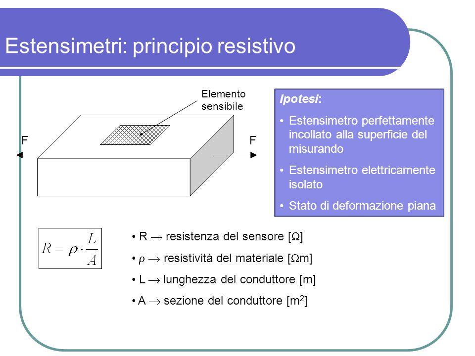 Trave di acciaio con E 210000 Mpa Trave di acciaio con E 210000 Mpa Sforzo applicato a =100 Mpa monoassiale Sforzo applicato a =100 Mpa monoassiale R=120 Gage factor: k=2 R=120 Gage factor: k=2 Variazione della resistenza: R=0.114 R=0.114 La misura di R/R richiede un accorgimento a a E mm4762./ 10m/m=476 -4 R R k 95.